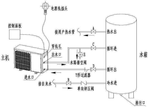 空气能热水器省电还是费电?